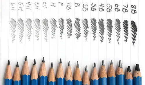 types of pencils used for sketching and shading Cheaper Than Retail Price>  Buy Clothing, Accessories and lifestyle products for women & men -